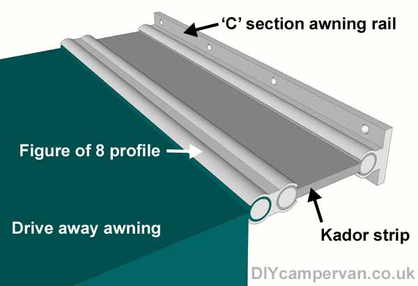 drive away awning kit