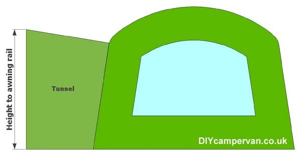 driveaway awning sizes